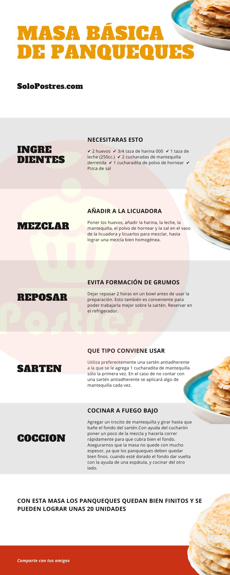 Infografia receta panqueques en 5 pasos